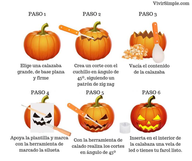 Tutorial Halloween Carving pumpking   Tallado de calabaza